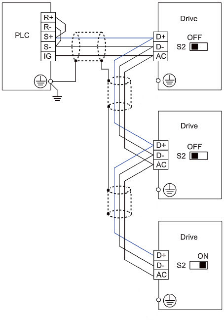 BACnet, Modbus (RS-485), Apogee and Metasys Wiring