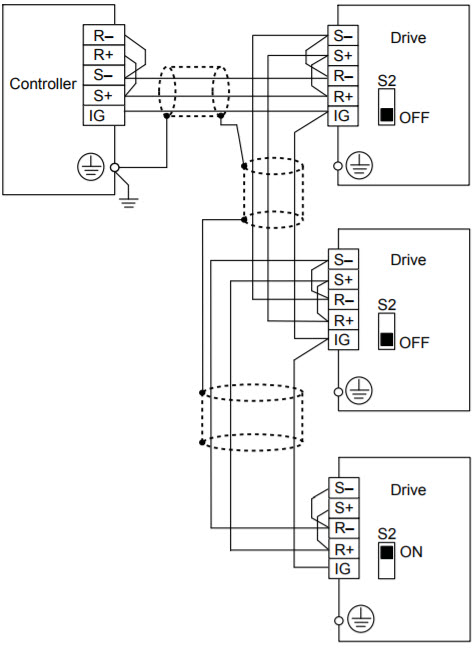 bacnet modbus rs485 apogee and metasys communication